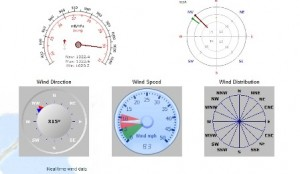 Billingley weather station